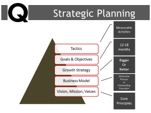 Strategic Planning Graphic